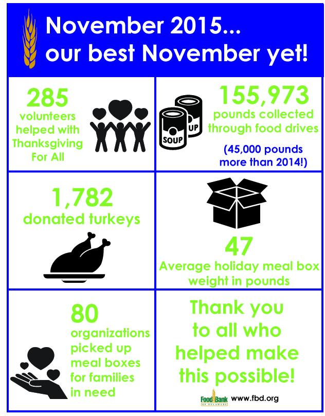 November 2015 infographic v1